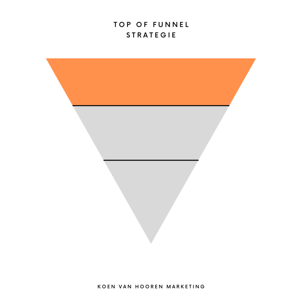 Top-of-funnel-strategy