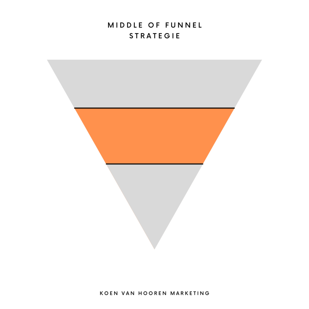 Middle-of-funnel-strategy