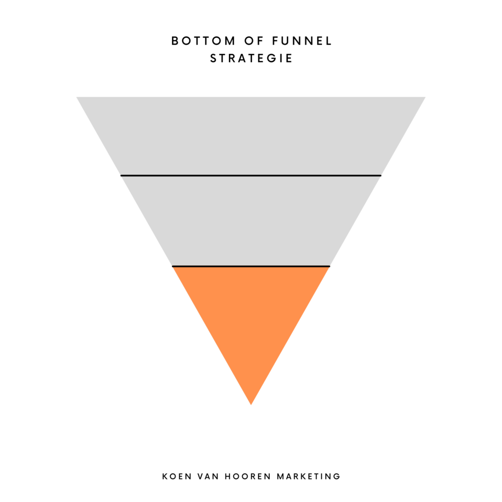 Bottom-of-funnel-strategy